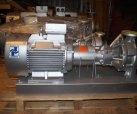 Circulation pumps for thermal oil