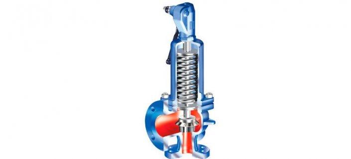 Safety relief valve flange_ANSI 150 - 300